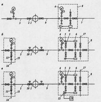 Схемы обвязки манифольдов